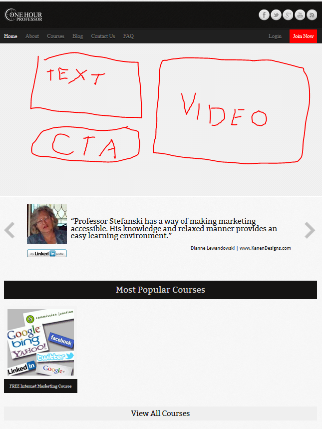 Website redesign strategy homepage