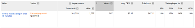Video Metric Results